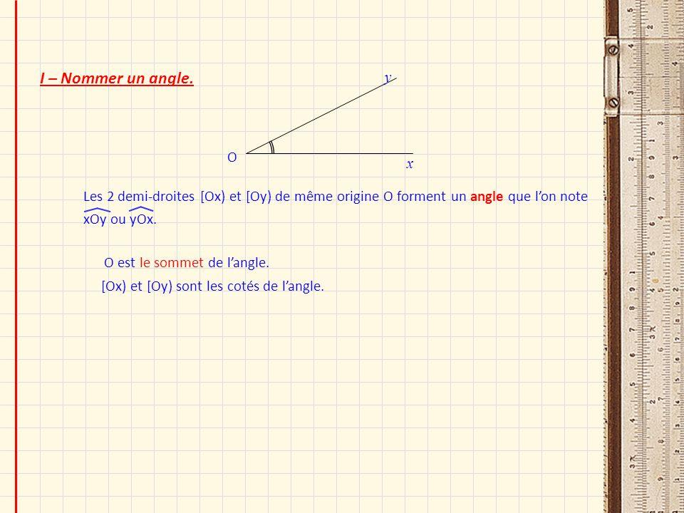 [Ox) et [Oy) sont les cotés de l'angle.